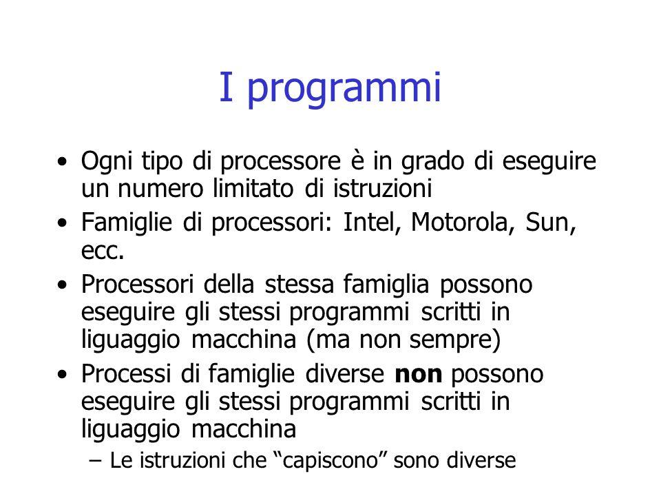 I programmi Ogni tipo di processore è in grado di eseguire un numero limitato di istruzioni Famiglie di processori: Intel, Motorola, Sun, ecc. Process