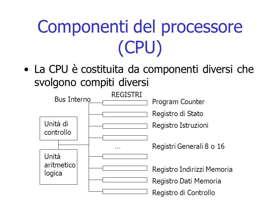 Componenti del processore (CPU) La CPU è costituita da componenti diversi che svolgono compiti diversi Unità di controllo Unità aritmetico logica Prog