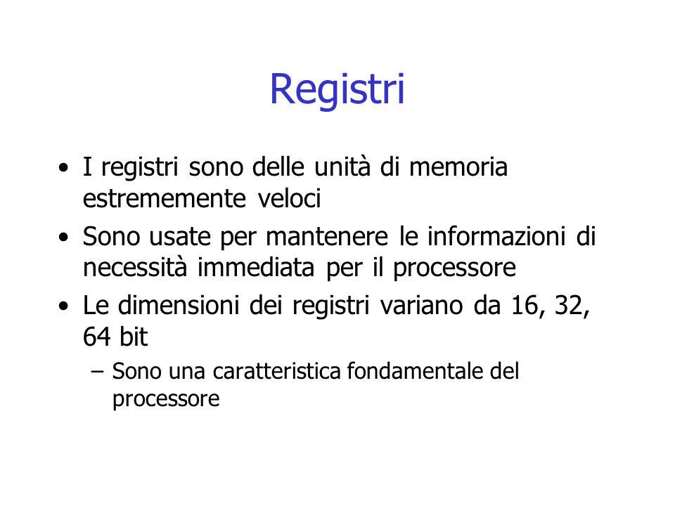 Registri I registri sono delle unità di memoria estrememente veloci Sono usate per mantenere le informazioni di necessità immediata per il processore