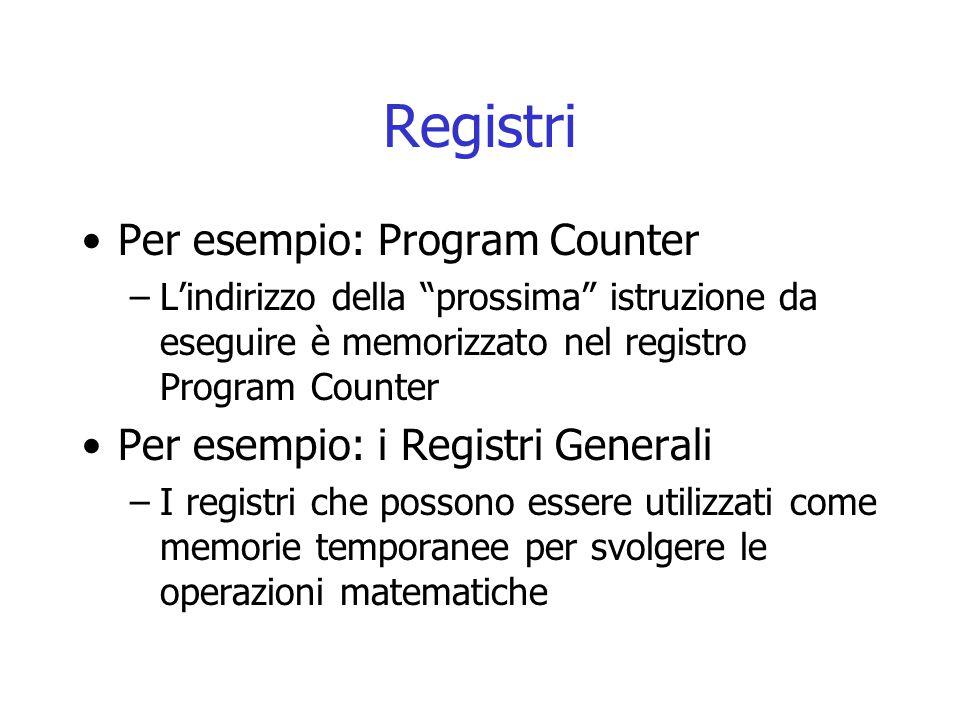 """Registri Per esempio: Program Counter –L'indirizzo della """"prossima"""" istruzione da eseguire è memorizzato nel registro Program Counter Per esempio: i R"""