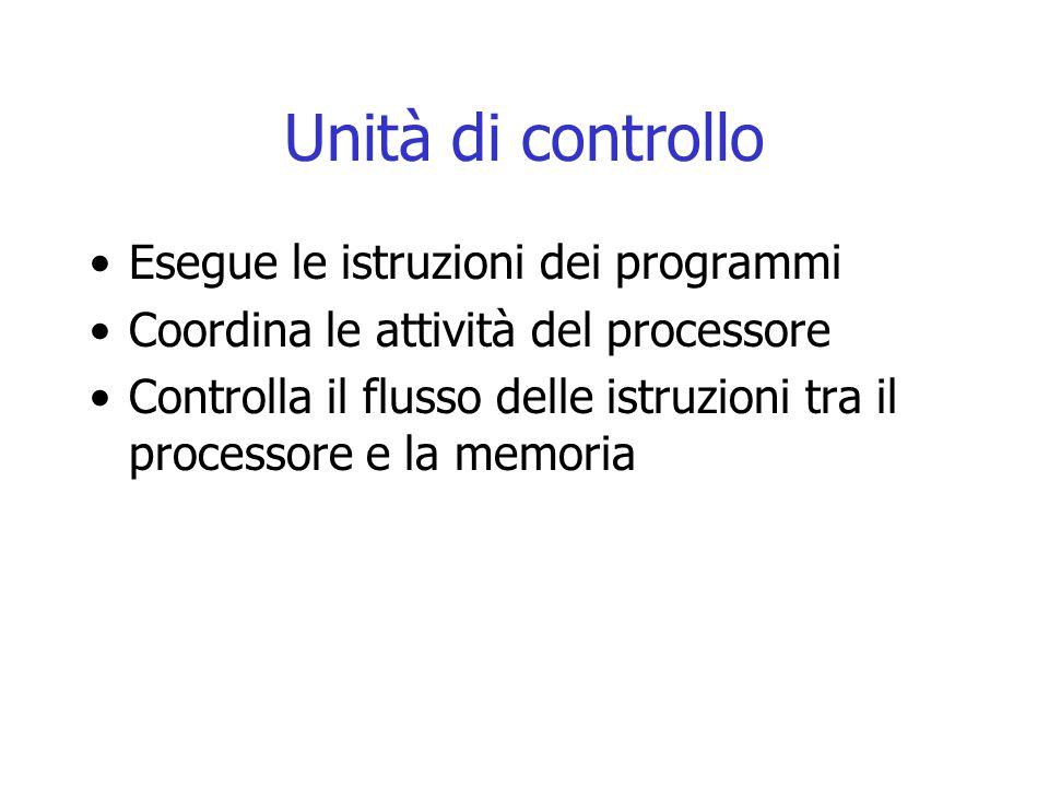 Unità di controllo Esegue le istruzioni dei programmi Coordina le attività del processore Controlla il flusso delle istruzioni tra il processore e la