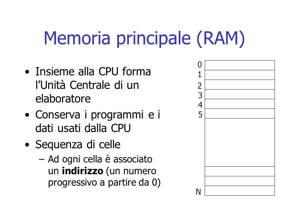 Memoria principale (RAM) Insieme alla CPU forma l'Unità Centrale di un elaboratore Conserva i programmi e i dati usati dalla CPU Sequenza di celle –Ad
