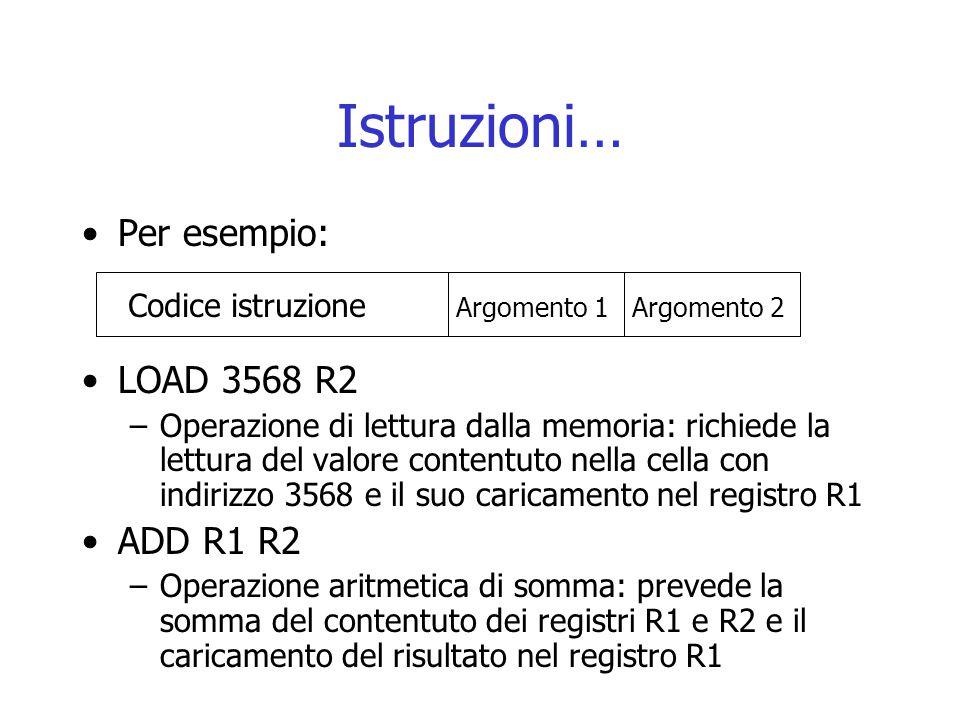 Istruzioni… Per esempio: LOAD 3568 R2 –Operazione di lettura dalla memoria: richiede la lettura del valore contentuto nella cella con indirizzo 3568 e