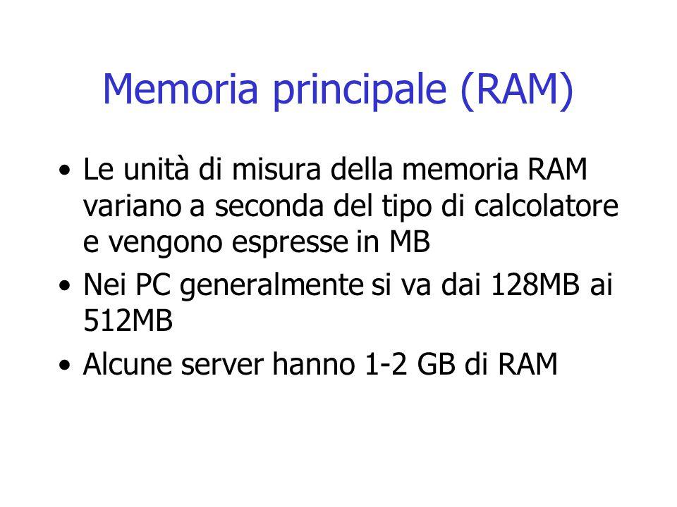 Memoria principale (RAM) Le unità di misura della memoria RAM variano a seconda del tipo di calcolatore e vengono espresse in MB Nei PC generalmente s