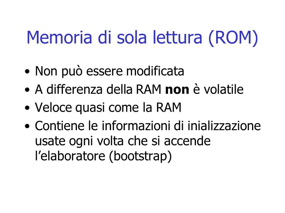 Memoria di sola lettura (ROM) Non può essere modificata A differenza della RAM non è volatile Veloce quasi come la RAM Contiene le informazioni di ini