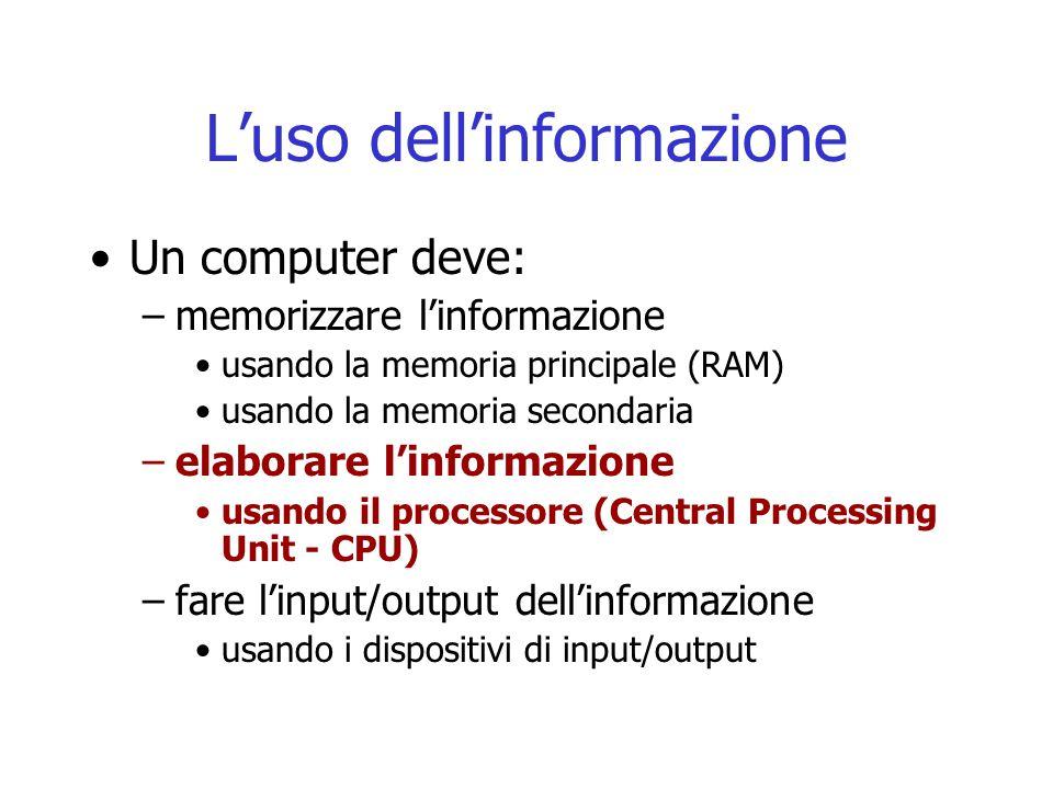 L'uso dell'informazione Un computer deve: –memorizzare l'informazione usando la memoria principale (RAM) usando la memoria secondaria –elaborare l'inf