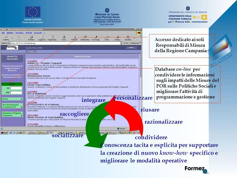 Accesso dedicato ai soli Responsabili di Misura della Regione Campania Database on-line per condividere le informazioni sugli impatti delle Misure del
