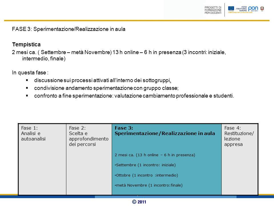 FASE 3: Sperimentazione/Realizzazione in aula Tempistica 2 mesi ca.