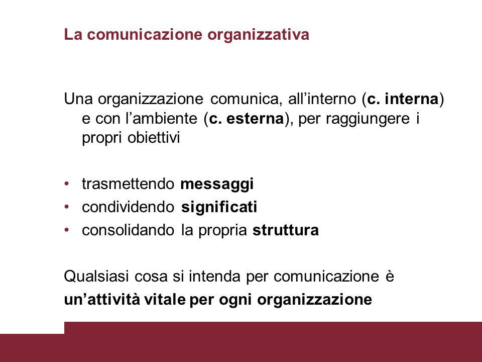 La comunicazione organizzativa Una organizzazione comunica, all'interno (c. interna) e con l'ambiente (c. esterna), per raggiungere i propri obiettivi