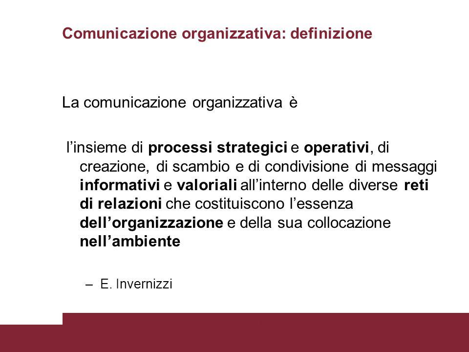 Comunicazione organizzativa: definizione La comunicazione organizzativa è l'insieme di processi strategici e operativi, di creazione, di scambio e di