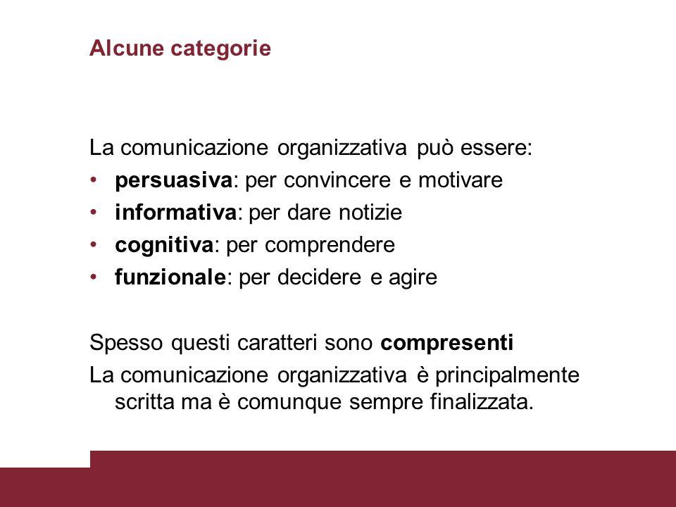 Alcune categorie La comunicazione organizzativa può essere: persuasiva: per convincere e motivare informativa: per dare notizie cognitiva: per compren