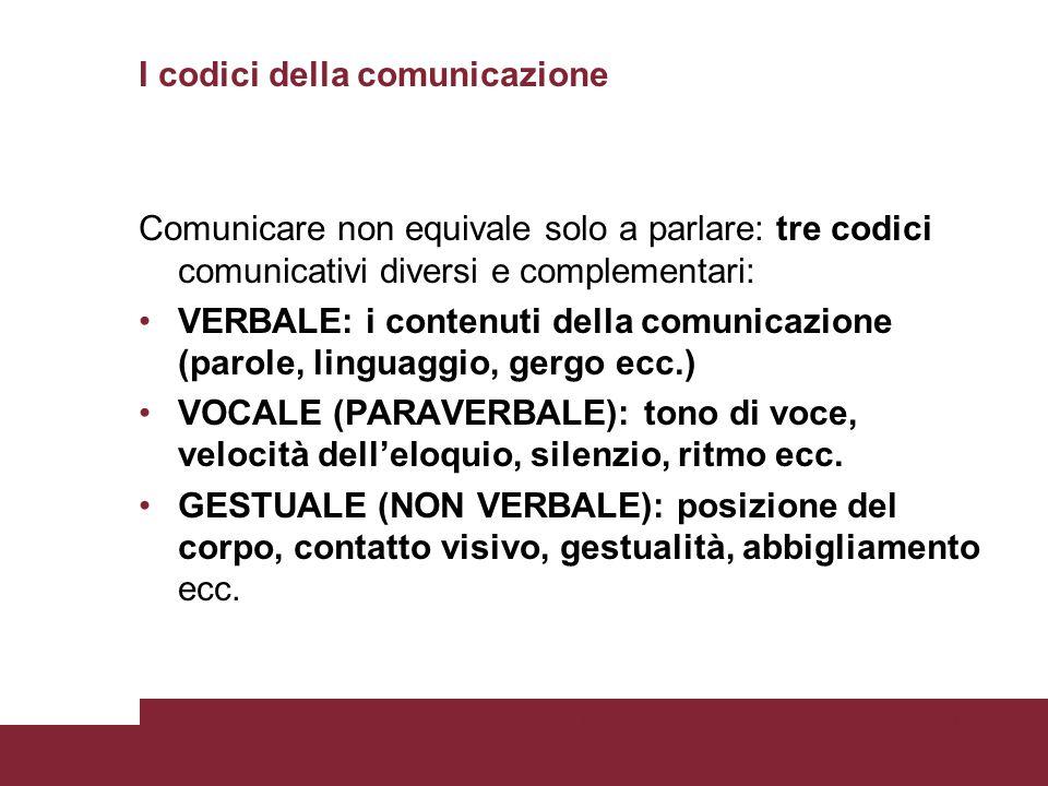 I codici della comunicazione Comunicare non equivale solo a parlare: tre codici comunicativi diversi e complementari: VERBALE: i contenuti della comun