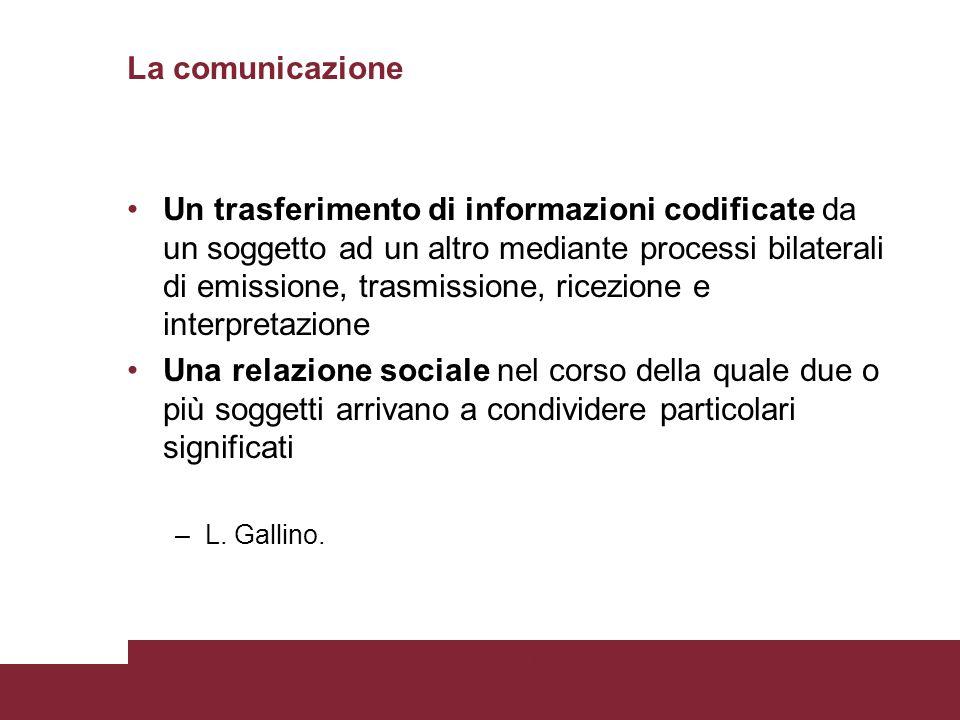 La comunicazione Un trasferimento di informazioni codificate da un soggetto ad un altro mediante processi bilaterali di emissione, trasmissione, ricez
