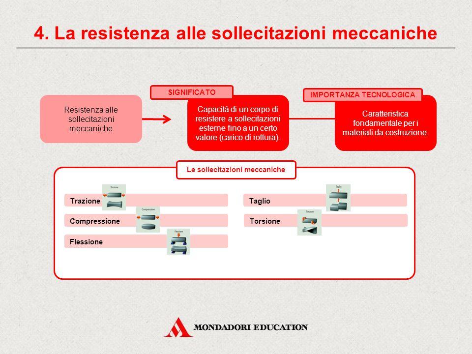 3.6 Resistenza alla corrosione I materiali inalterabili, detti inerti, non subiscono alterazioni a contatto con gli agenti chimici. IMPORTANZA TECNOLO