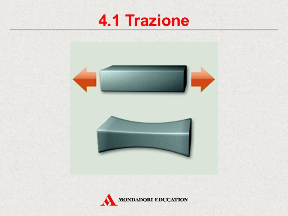 4. La resistenza alle sollecitazioni meccaniche Caratteristica fondamentale per i materiali da costruzione. Capacità di un corpo di resistere a sollec