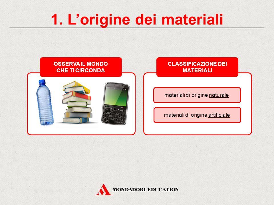 I materiali e le loro proprietà CONTENUTI 1. L'origine dei materiali Di quale materiale è fatto? 3. Le proprietà fisiche e chimiche 2. Le proprietà de