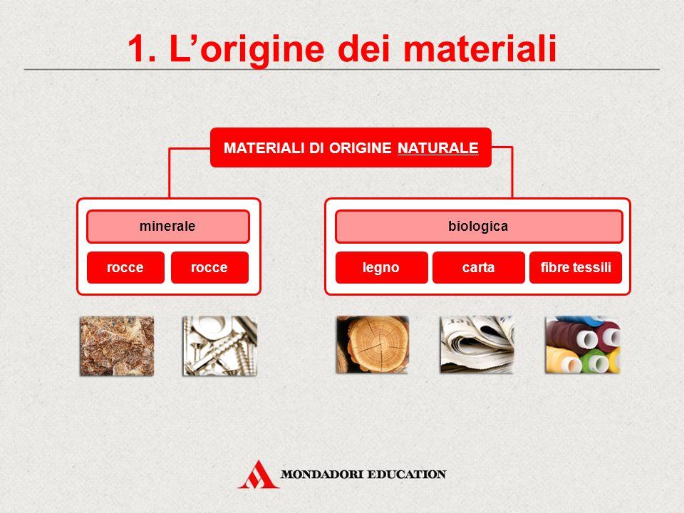 1. L'origine dei materiali OSSERVA IL MONDO CHE TI CIRCONDA CLASSIFICAZIONE DEI MATERIALI materiali di origine naturale materiali di origine artificia