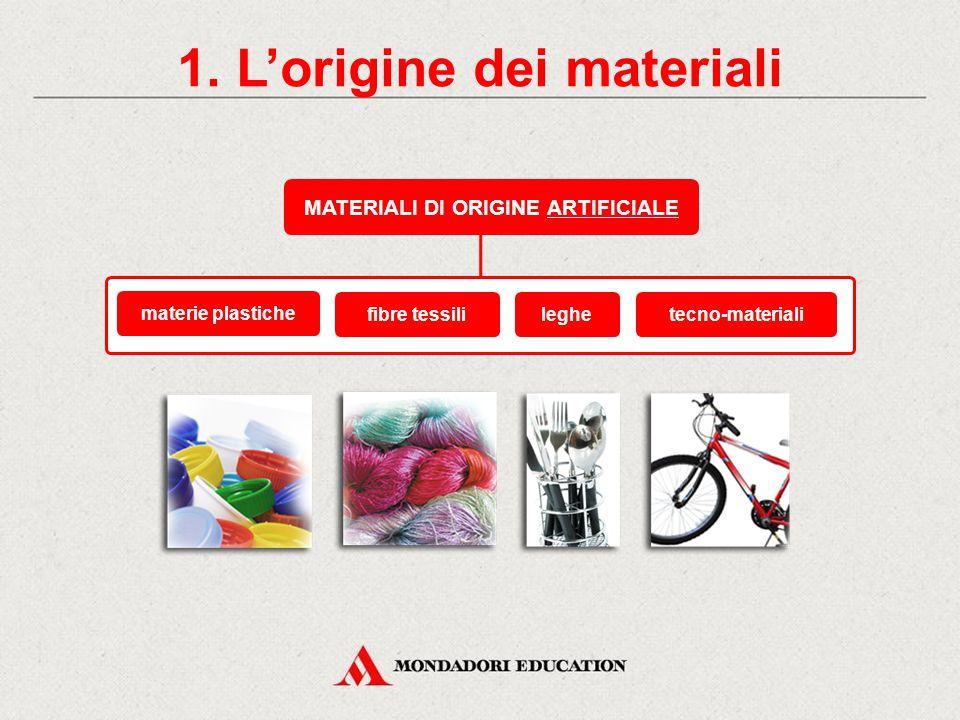 MATERIALI DI ORIGINE NATURALE 1. L'origine dei materiali minerale rocce biologica legnocartafibre tessili