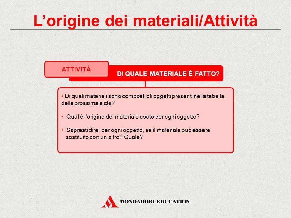 1. L'origine dei materiali MATERIALI DI ORIGINE ARTIFICIALE materie plastiche fibre tessilileghetecno-materiali