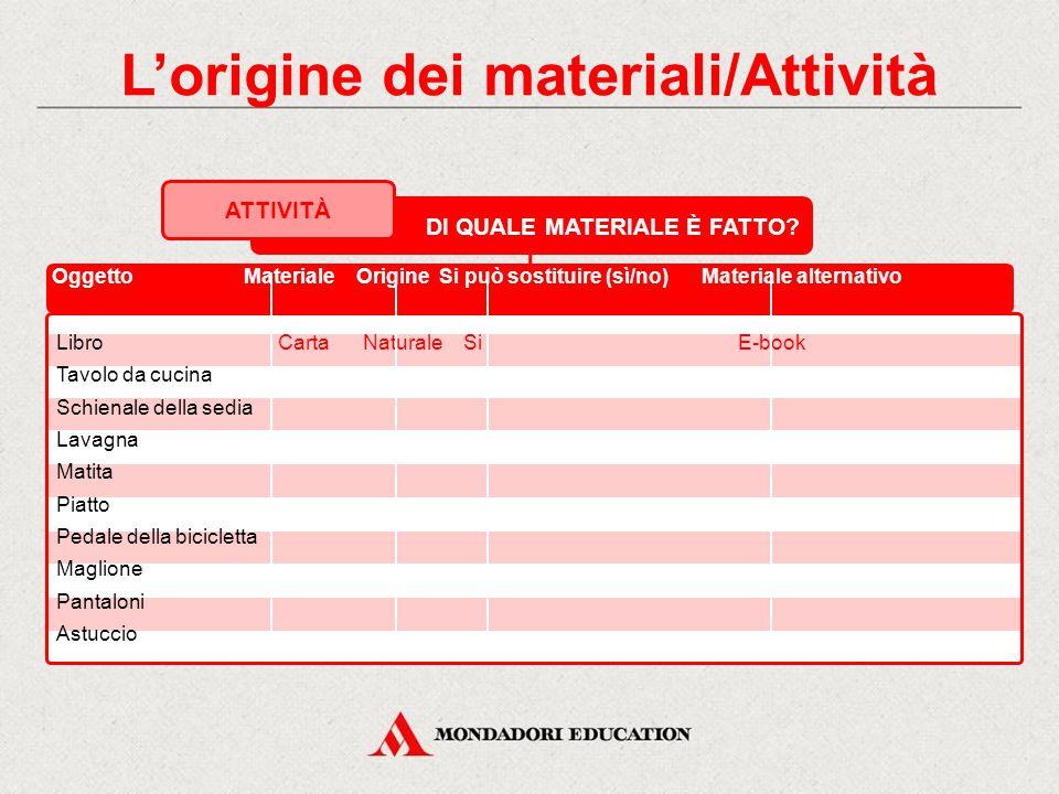 L'origine dei materiali/Attività DI QUALE MATERIALE È FATTO? ATTIVITÀ Di quali materiali sono composti gli oggetti presenti nella tabella della prossi