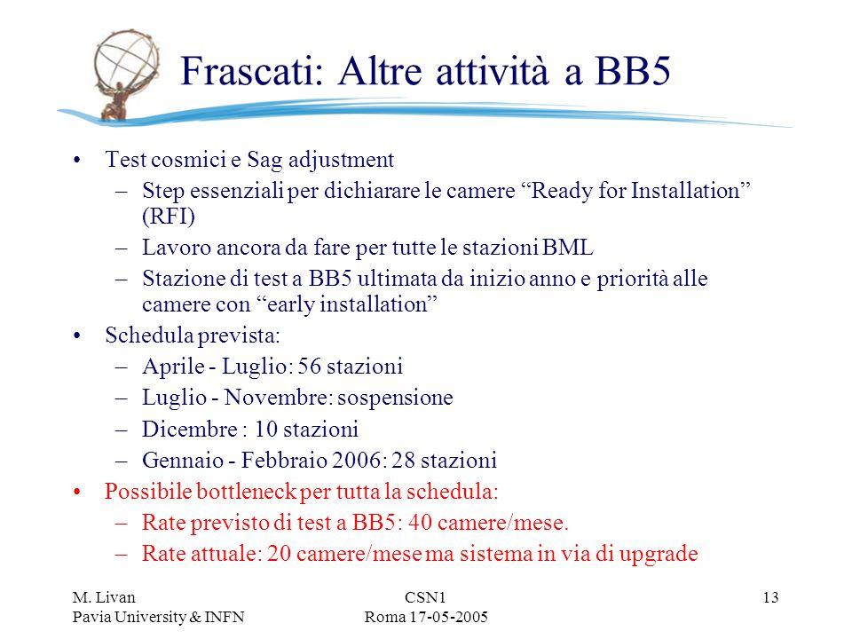 M. Livan Pavia University & INFN CSN1 Roma 17-05-2005 13 Frascati: Altre attività a BB5 Test cosmici e Sag adjustment –Step essenziali per dichiarare