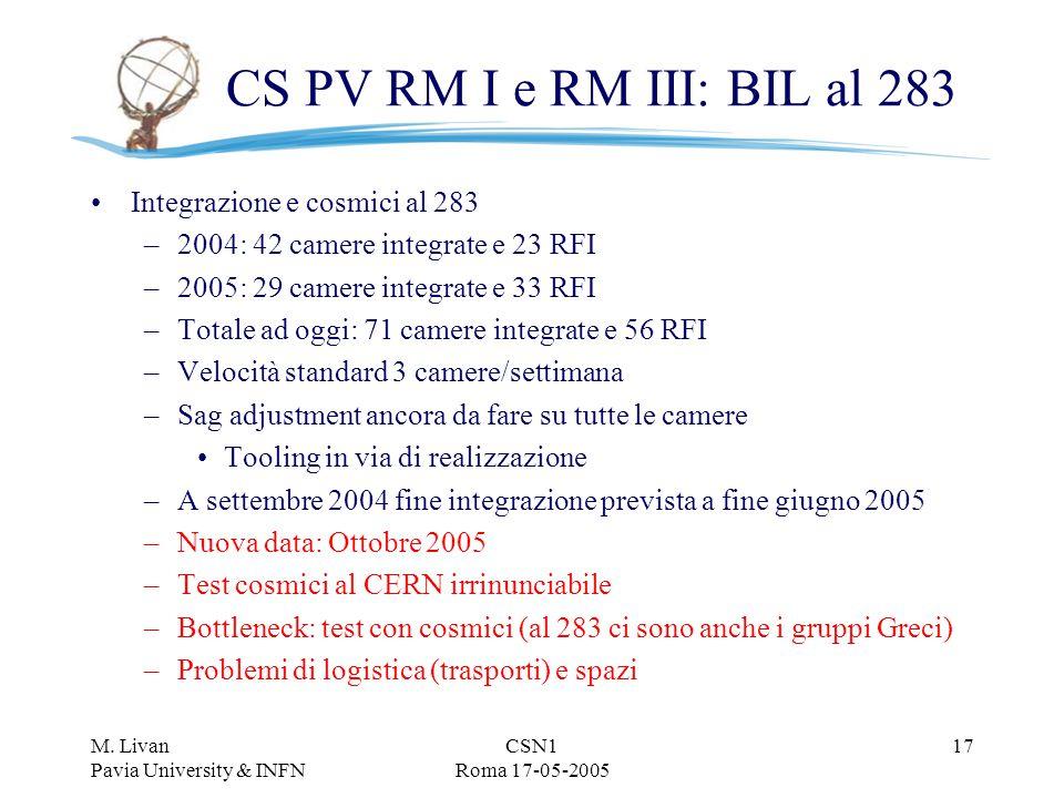 M. Livan Pavia University & INFN CSN1 Roma 17-05-2005 17 CS PV RM I e RM III: BIL al 283 Integrazione e cosmici al 283 –2004: 42 camere integrate e 23