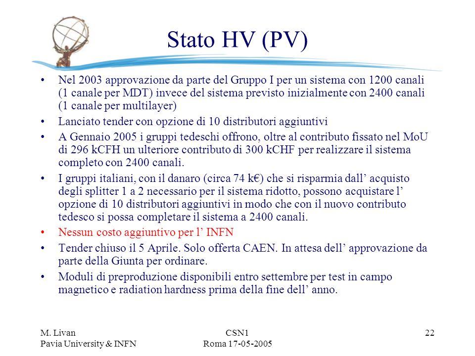 M. Livan Pavia University & INFN CSN1 Roma 17-05-2005 22 Stato HV (PV) Nel 2003 approvazione da parte del Gruppo I per un sistema con 1200 canali (1 c