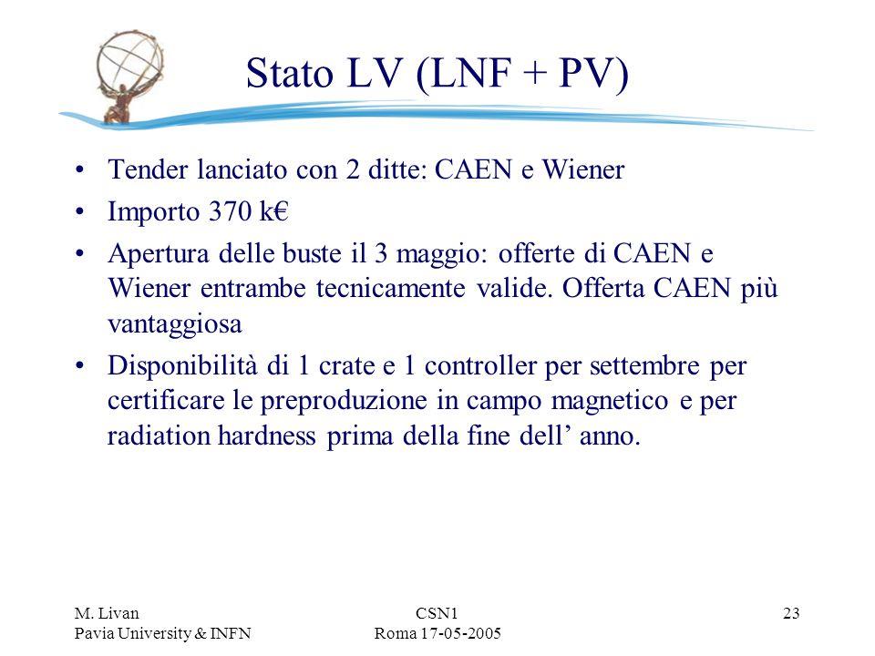 M. Livan Pavia University & INFN CSN1 Roma 17-05-2005 23 Stato LV (LNF + PV) Tender lanciato con 2 ditte: CAEN e Wiener Importo 370 k€ Apertura delle