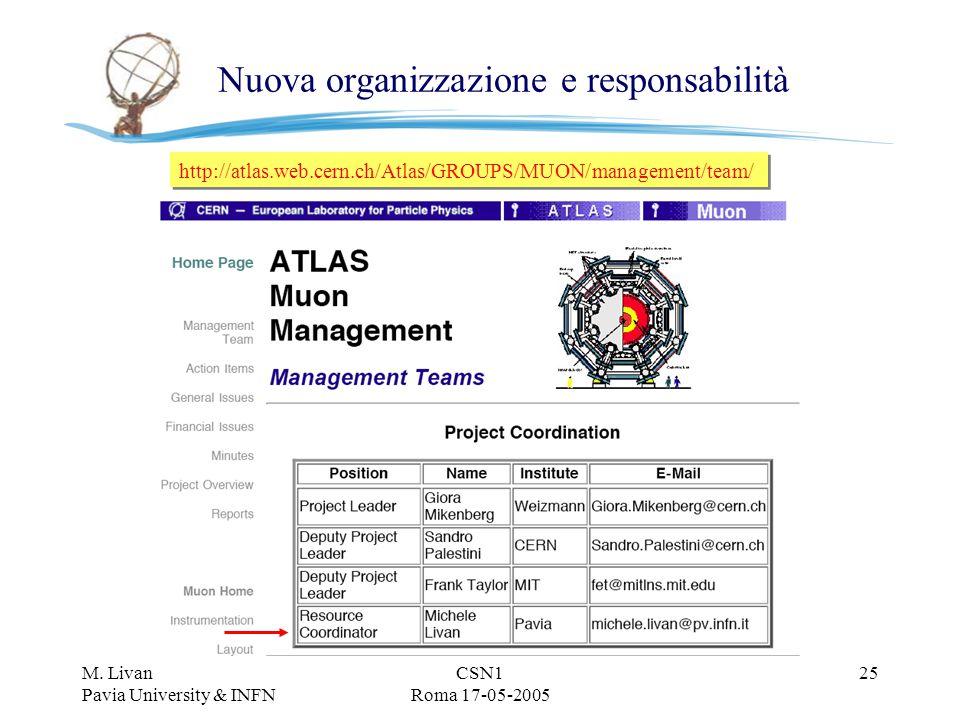 M. Livan Pavia University & INFN CSN1 Roma 17-05-2005 25 Nuova organizzazione e responsabilità http://atlas.web.cern.ch/Atlas/GROUPS/MUON/management/t