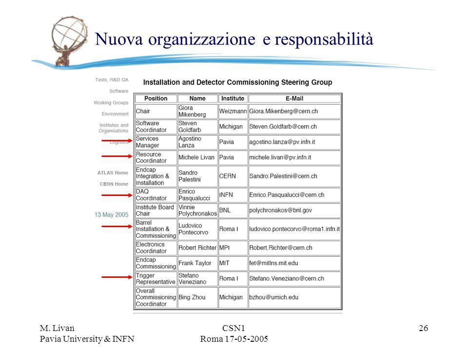 M. Livan Pavia University & INFN CSN1 Roma 17-05-2005 26 Nuova organizzazione e responsabilità