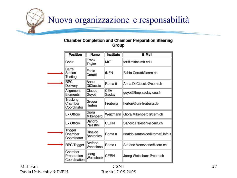 M. Livan Pavia University & INFN CSN1 Roma 17-05-2005 27 Nuova organizzazione e responsabilità