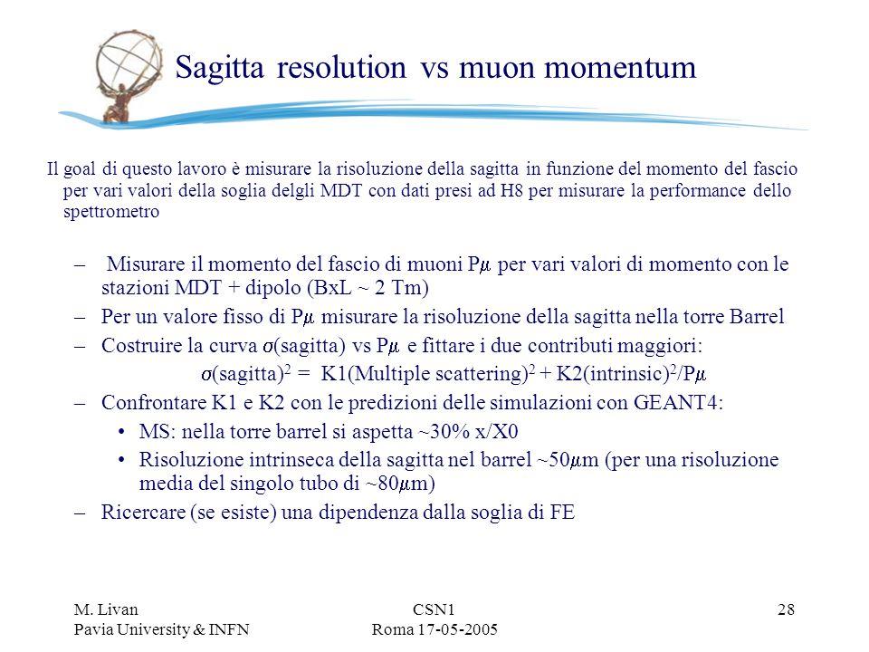 M. Livan Pavia University & INFN CSN1 Roma 17-05-2005 28 Sagitta resolution vs muon momentum Il goal di questo lavoro è misurare la risoluzione della