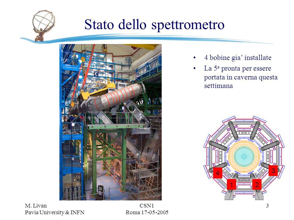M. Livan Pavia University & INFN CSN1 Roma 17-05-2005 3 Stato dello spettrometro 12 3 4 4 bobine gia' installate La 5 a pronta per essere portata in c