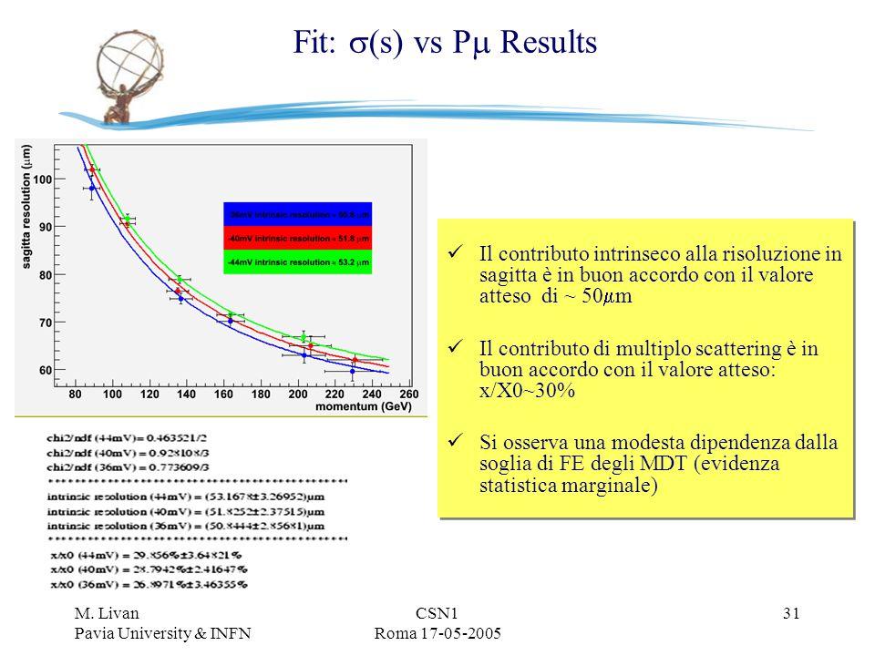 M. Livan Pavia University & INFN CSN1 Roma 17-05-2005 31 Fit:  (s) vs P  Results Il contributo intrinseco alla risoluzione in sagitta è in buon acco