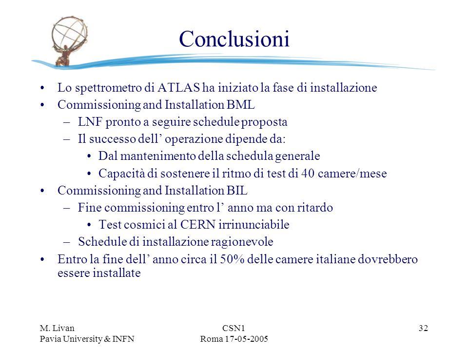 M. Livan Pavia University & INFN CSN1 Roma 17-05-2005 32 Conclusioni Lo spettrometro di ATLAS ha iniziato la fase di installazione Commissioning and I