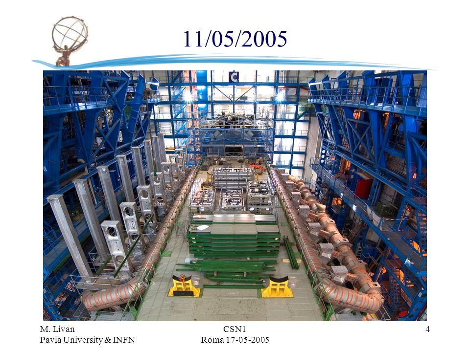 M. Livan Pavia University & INFN CSN1 Roma 17-05-2005 4 11/05/2005