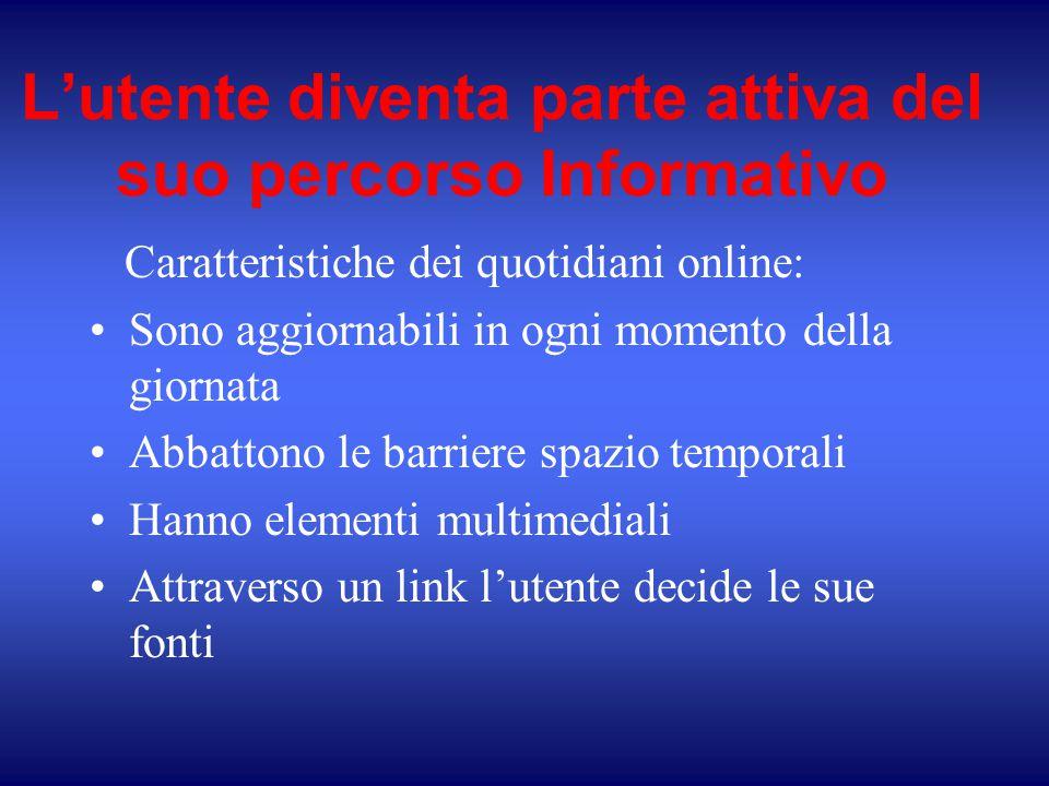 L'utente diventa parte attiva del suo percorso Informativo Caratteristiche dei quotidiani online: Sono aggiornabili in ogni momento della giornata Abb