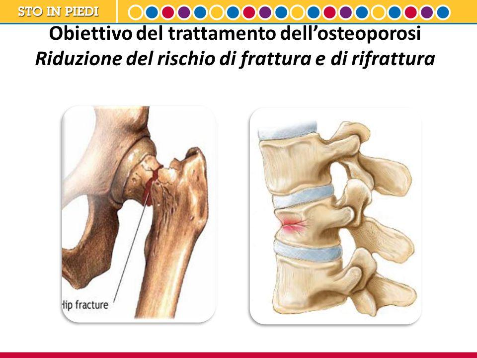 Obiettivo del trattamento dell'osteoporosi Riduzione del rischio di frattura e di rifrattura