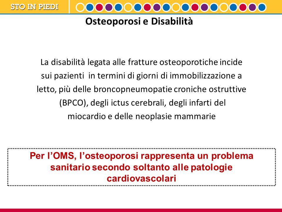 Osteoporosi e Disabilità La disabilità legata alle fratture osteoporotiche incide sui pazienti in termini di giorni di immobilizzazione a letto, più delle broncopneumopatie croniche ostruttive (BPCO), degli ictus cerebrali, degli infarti del miocardio e delle neoplasie mammarie Per l'OMS, l'osteoporosi rappresenta un problema sanitario secondo soltanto alle patologie cardiovascolari