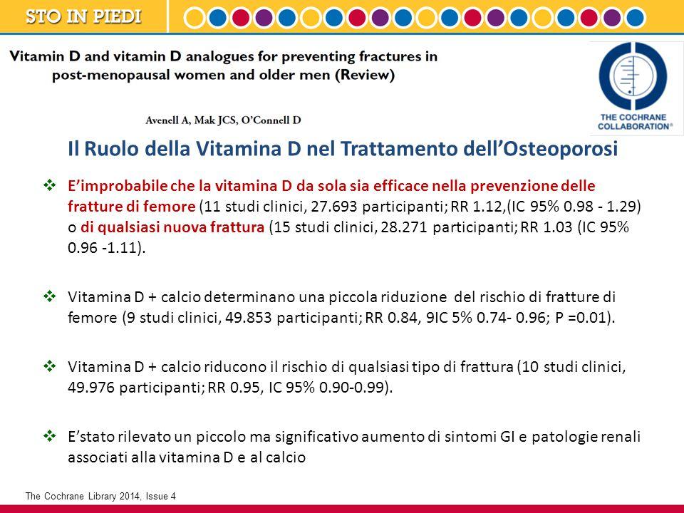 Il Ruolo della Vitamina D nel Trattamento dell'Osteoporosi  E'improbabile che la vitamina D da sola sia efficace nella prevenzione delle fratture di femore (11 studi clinici, 27.693 participanti; RR 1.12,(IC 95% 0.98 - 1.29) o di qualsiasi nuova frattura (15 studi clinici, 28.271 participanti; RR 1.03 (IC 95% 0.96 -1.11).
