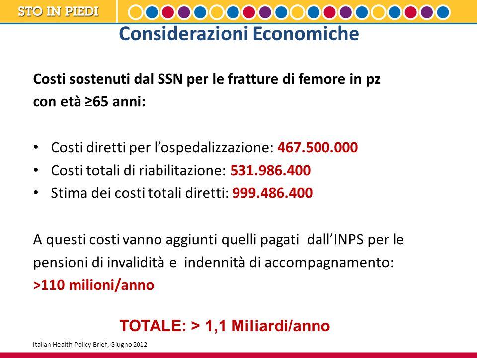 Considerazioni Economiche Costi sostenuti dal SSN per le fratture di femore in pz con età ≥65 anni: Costi diretti per l'ospedalizzazione: 467.500.000 Costi totali di riabilitazione: 531.986.400 Stima dei costi totali diretti: 999.486.400 A questi costi vanno aggiunti quelli pagati dall'INPS per le pensioni di invalidità e indennità di accompagnamento: >110 milioni/anno TOTALE: > 1,1 Miliardi/anno Italian Health Policy Brief, Giugno 2012