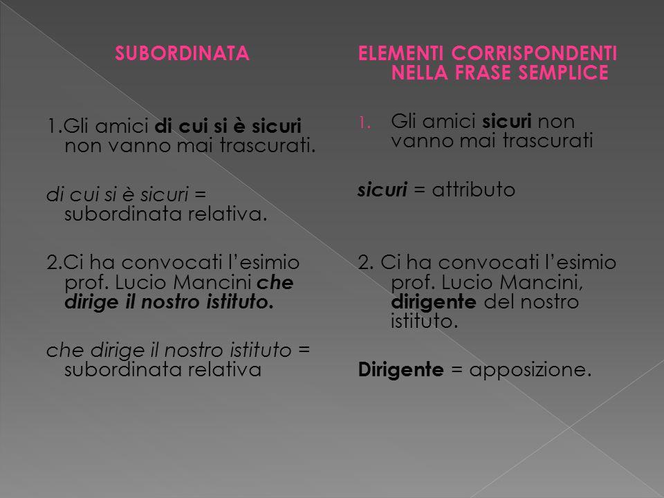 ESPLICITA: pronome o avverbio relativo + indicativo,congiuntivo, condizionale: 1.
