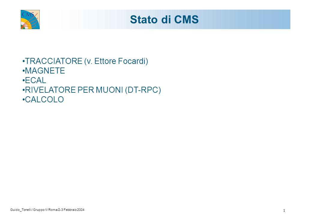 Guido_Tonelli / Gruppo 1/ Roma/2-3 Febbraio 2004 2 CB+1: 1 month to completion CB+2 CB0: after winding Produzione delle bobine Modulo CB-2 (100%); CB-1 (95%); pre- assemblaggio OK CB0 70%; CB+1 (43%); CB+2 (20%)