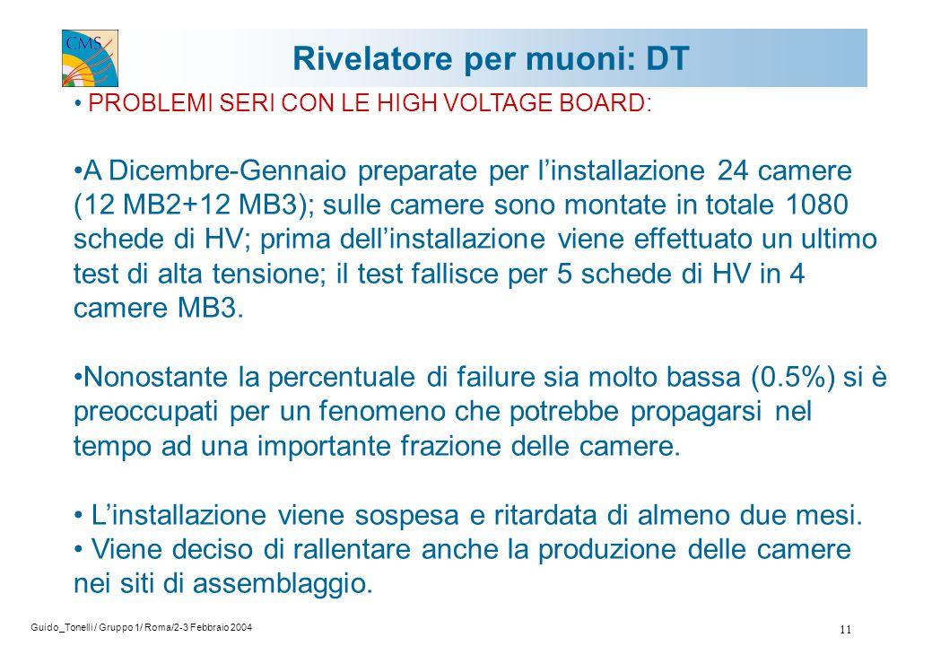 Guido_Tonelli / Gruppo 1/ Roma/2-3 Febbraio 2004 11 Rivelatore per muoni: DT PROBLEMI SERI CON LE HIGH VOLTAGE BOARD: A Dicembre-Gennaio preparate per l'installazione 24 camere (12 MB2+12 MB3); sulle camere sono montate in totale 1080 schede di HV; prima dell'installazione viene effettuato un ultimo test di alta tensione; il test fallisce per 5 schede di HV in 4 camere MB3.