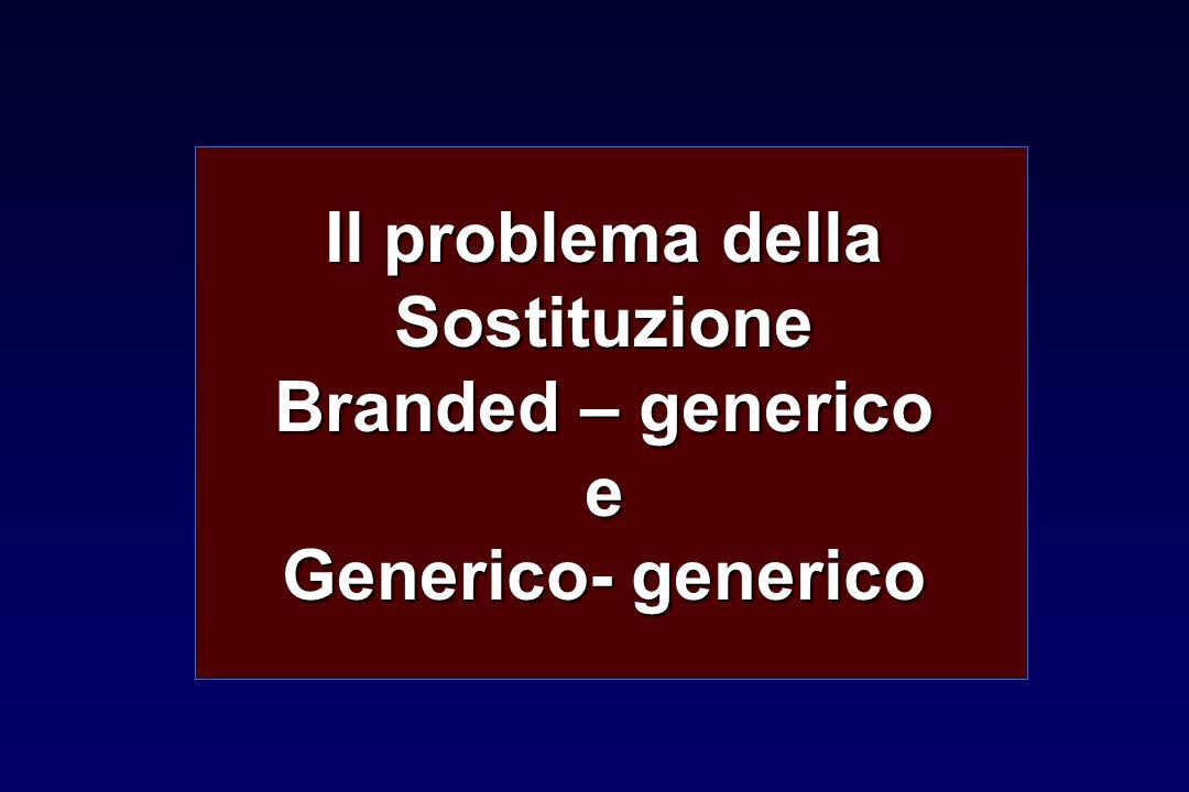 Il problema della Sostituzione Branded – generico e Generico- generico