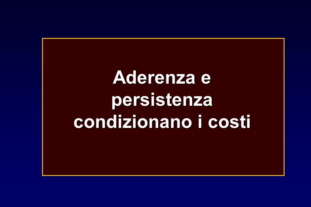 Aderenza e persistenza condizionano i costi