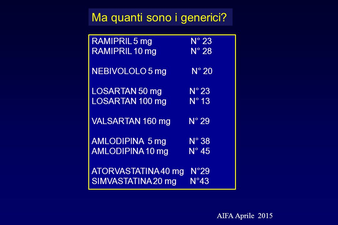 Incremento % della non persistenza dopo switch a generico con diverso colore o forma Burden of Changes in Pill Appearance for Patients Receiving Generic Cardiovascular Medications After Myocardial Infarction, Ann Intern Med.
