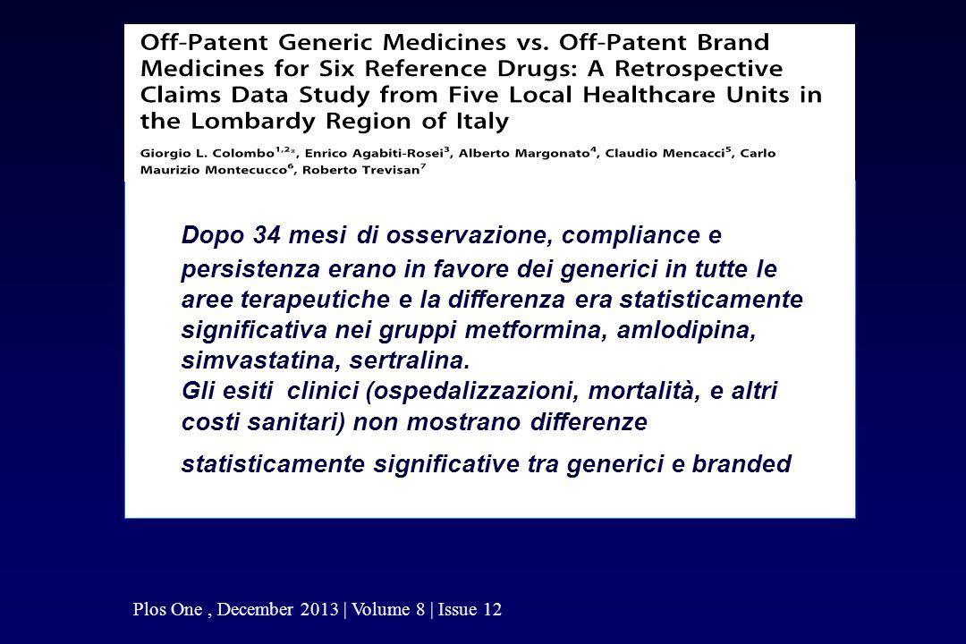 Dopo 34 mesi di osservazione, compliance e persistenza erano in favore dei generici in tutte le aree terapeutiche e la differenza era statisticamente