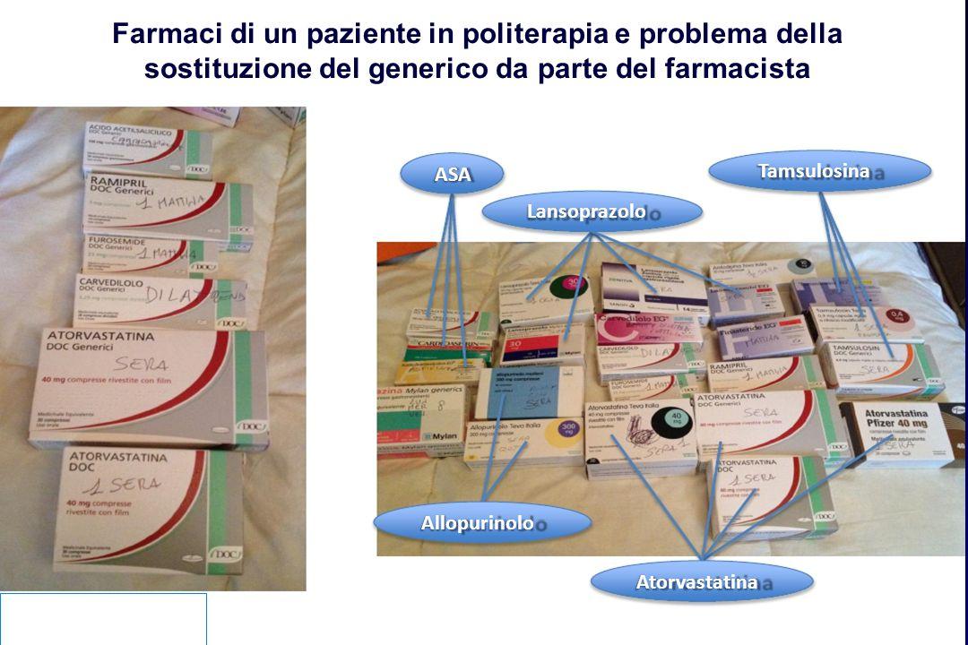 Atorvastatina Tamsulosina ASA Lansoprazolo Allopurinolo Farmaci di un paziente in politerapia e problema della sostituzione del generico da parte del