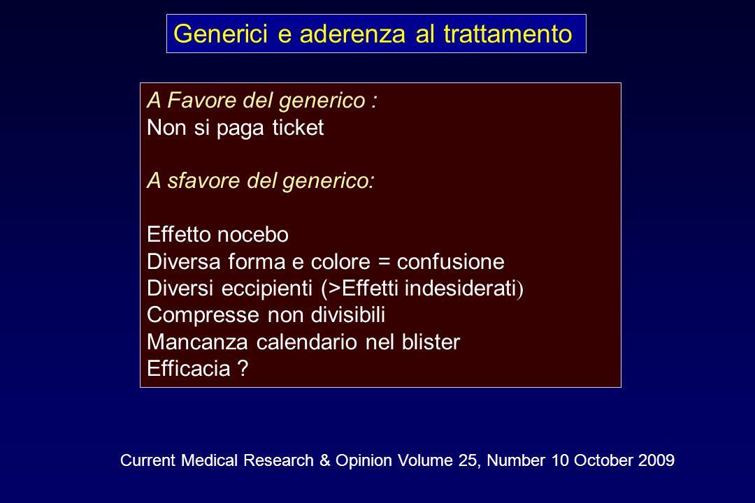 Generici e aderenza al trattamento A Favore del generico : Non si paga ticket A sfavore del generico: Effetto nocebo Diversa forma e colore = confusio